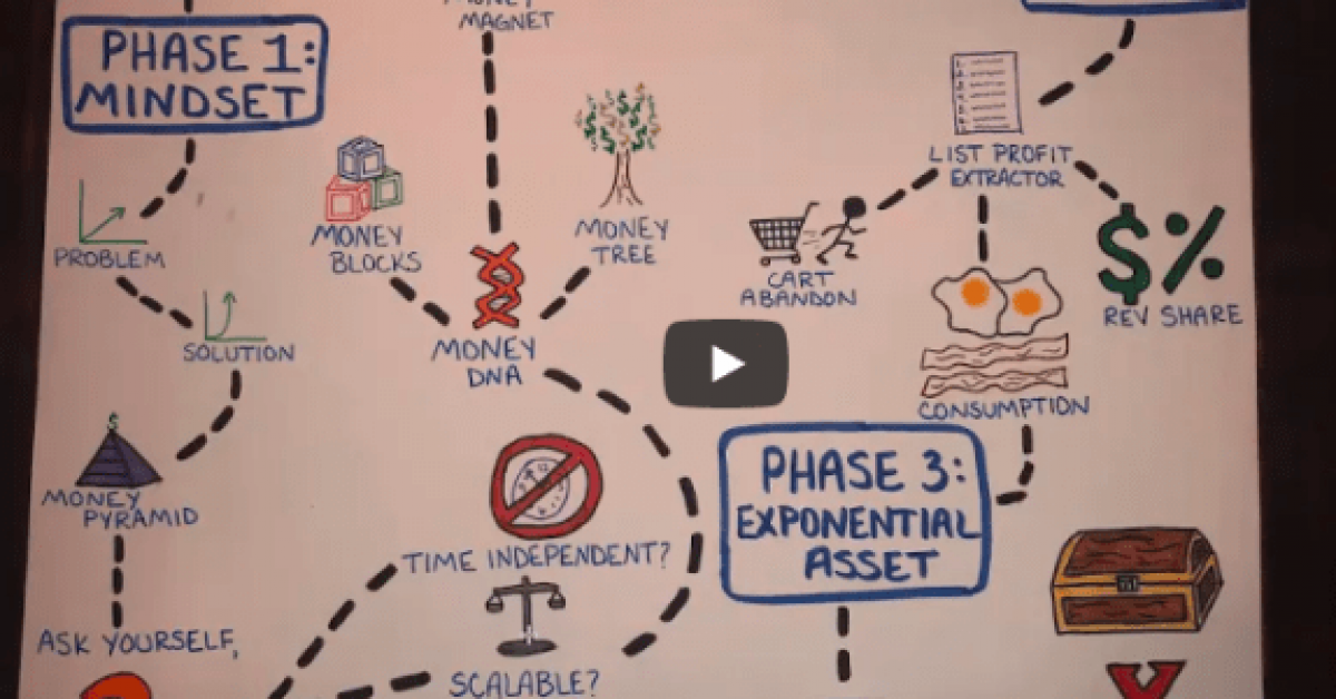 Ian Stanley – Exponential Income Skill